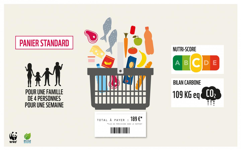 Infographie panier standard 10 novembre 2017